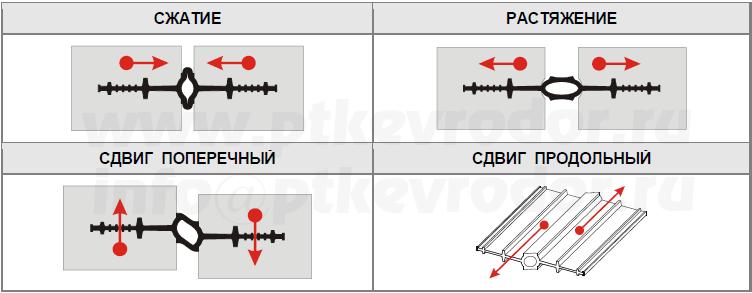 работа гидрошпонок от Евродор