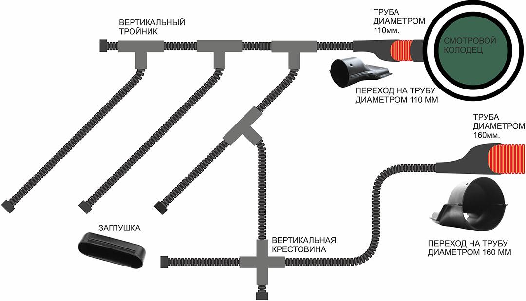 Монтаж вертикальной панельной системы дренажа при помощи фитингов. Вертикальные фитинги. ЕВРОДОР